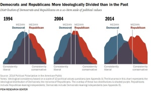 PP-2014-06-12-polarization-0-01
